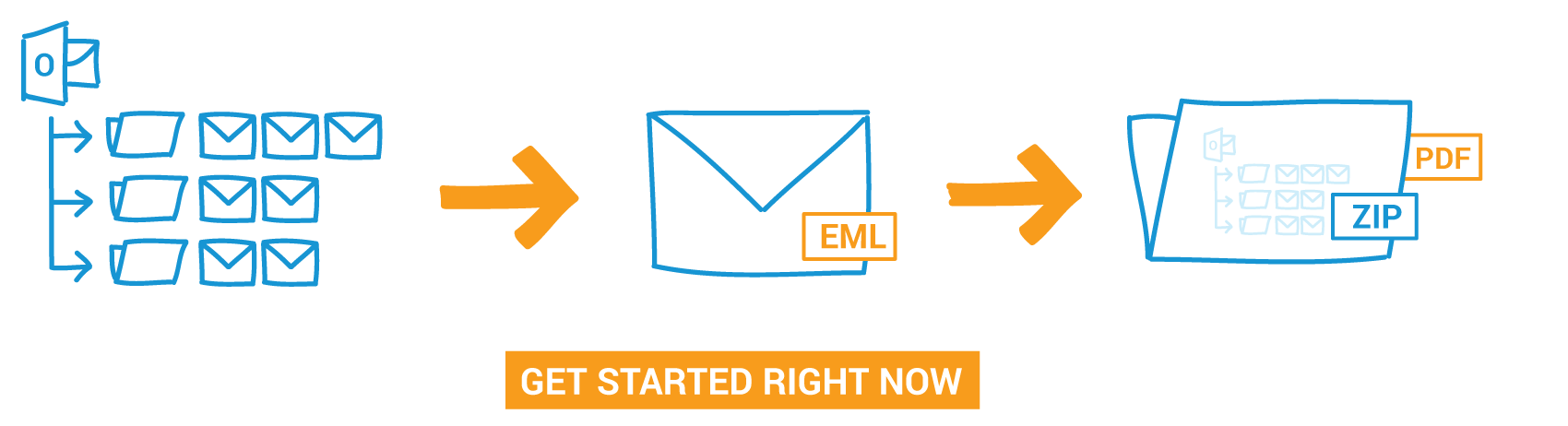 Eml e-mail files converted to PDF